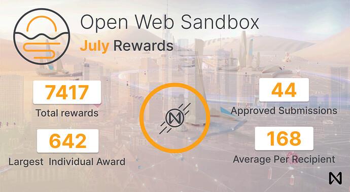 metrics july
