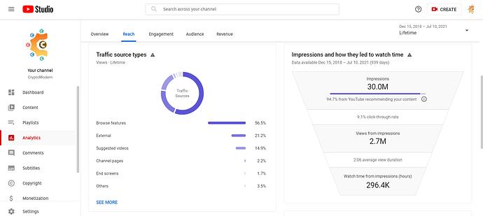 youtube_analytics