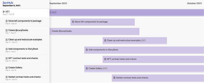 Screenshot 2021-09-09 at 17.14.50