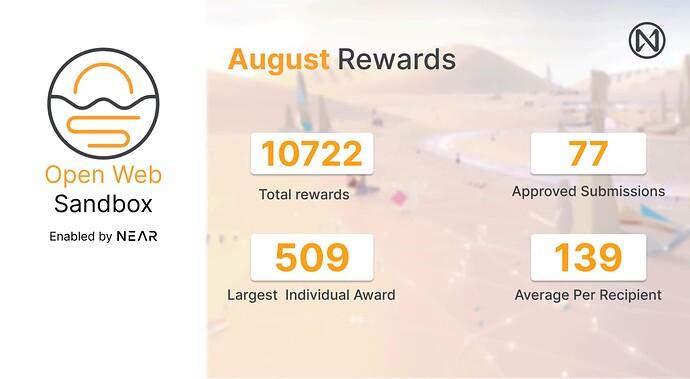 August_rewards
