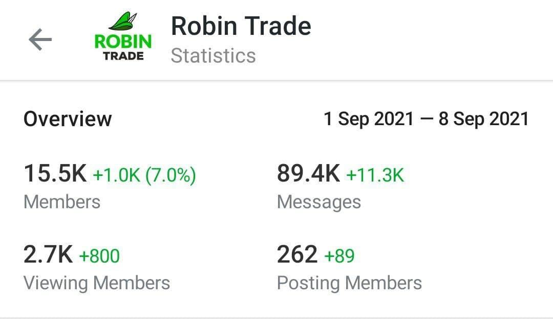 robintelegram_overview